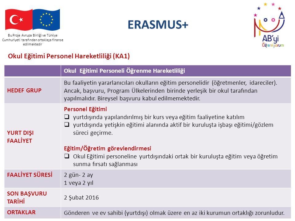 Bu Proje Avrupa Birliği ve Türkiye Cumhuriyeti tarafından ortaklaşa finanse edilmektedir ERASMUS+ Okul Eğitimi Personel Hareketliliği (KA1) Okul Eğiti