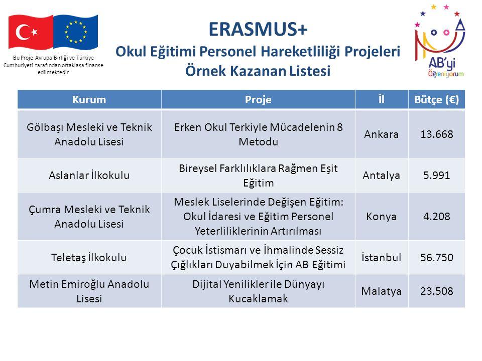 Bu Proje Avrupa Birliği ve Türkiye Cumhuriyeti tarafından ortaklaşa finanse edilmektedir ERASMUS+ Okul Eğitimi Personel Hareketliliği Projeleri Örnek