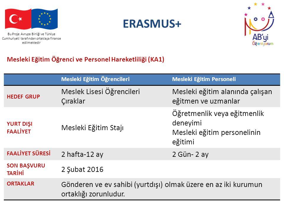Bu Proje Avrupa Birliği ve Türkiye Cumhuriyeti tarafından ortaklaşa finanse edilmektedir ERASMUS+ Mesleki Eğitim Öğrenci ve Personel Hareketliliği (KA