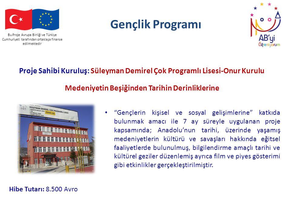 Bu Proje Avrupa Birliği ve Türkiye Cumhuriyeti tarafından ortaklaşa finanse edilmektedir Gençlik Programı Proje Sahibi Kuruluş: Süleyman Demirel Çok P