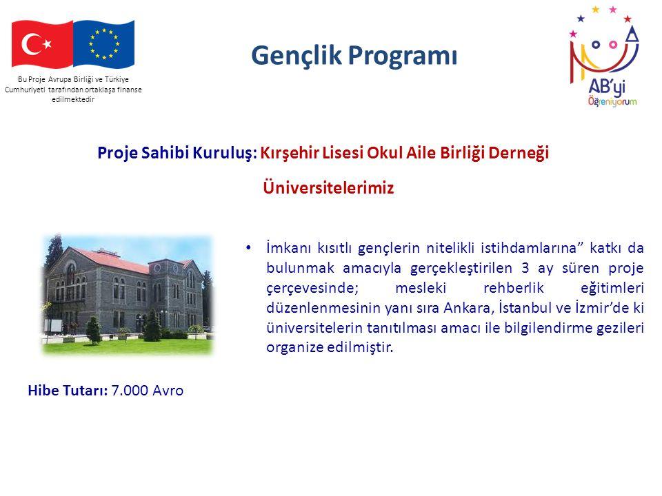 Bu Proje Avrupa Birliği ve Türkiye Cumhuriyeti tarafından ortaklaşa finanse edilmektedir Gençlik Programı Proje Sahibi Kuruluş: Kırşehir Lisesi Okul A