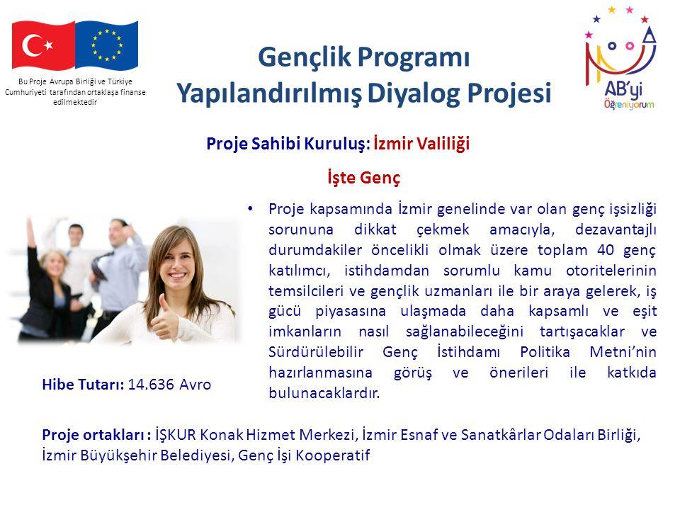 Bu Proje Avrupa Birliği ve Türkiye Cumhuriyeti tarafından ortaklaşa finanse edilmektedir Gençlik Programı Yapılandırılmış Diyalog Projesi Proje Sahibi