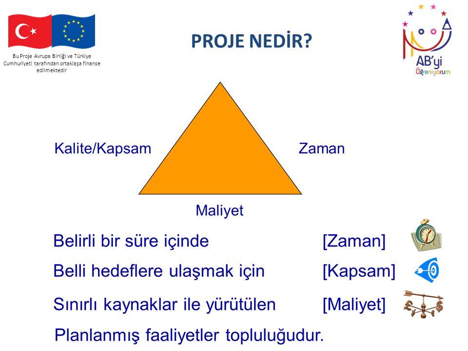Bu Proje Avrupa Birliği ve Türkiye Cumhuriyeti tarafından ortaklaşa finanse edilmektedir PROJE NEDİR?
