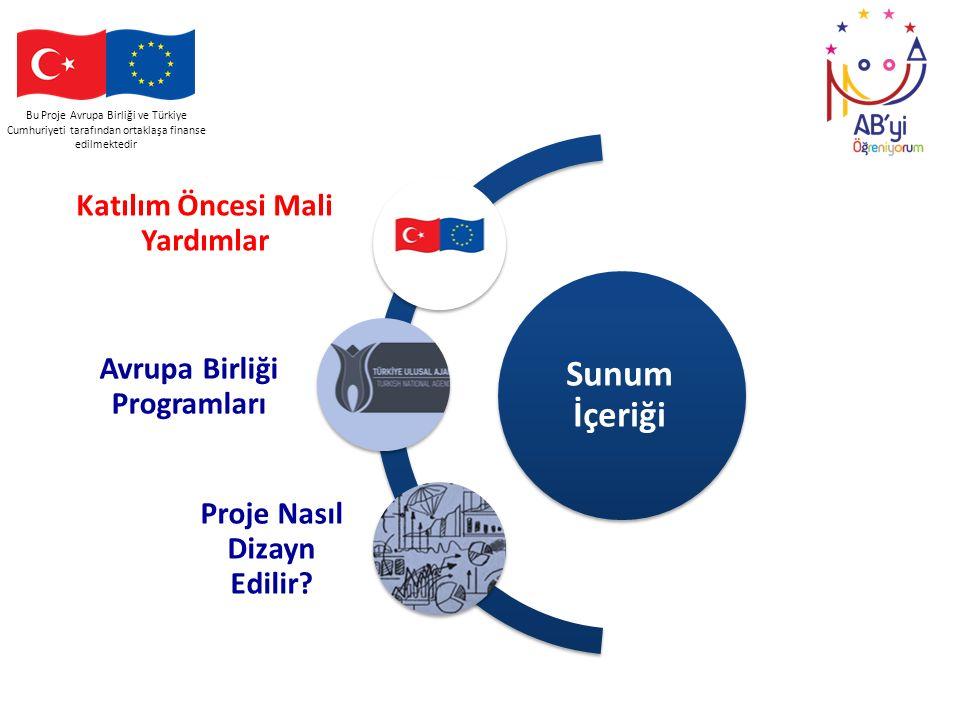 Bu Proje Avrupa Birliği ve Türkiye Cumhuriyeti tarafından ortaklaşa finanse edilmektedir