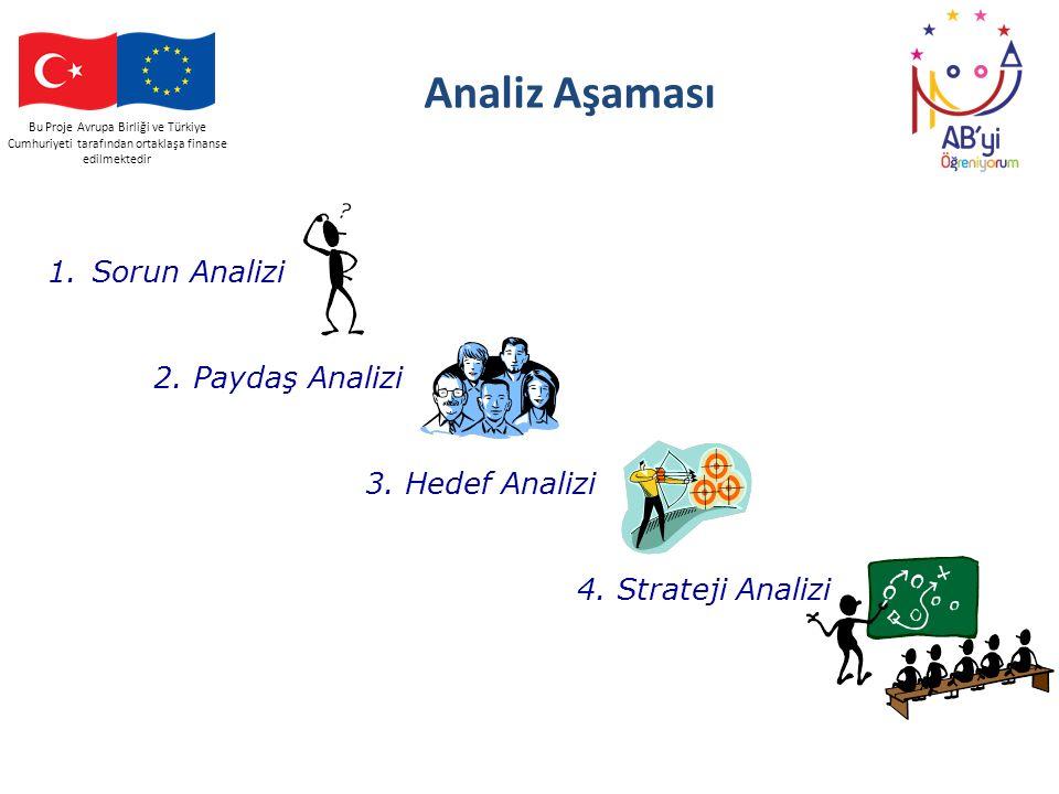 Bu Proje Avrupa Birliği ve Türkiye Cumhuriyeti tarafından ortaklaşa finanse edilmektedir Analiz Aşaması 1.Sorun Analizi 2. Paydaş Analizi 3. Hedef Ana