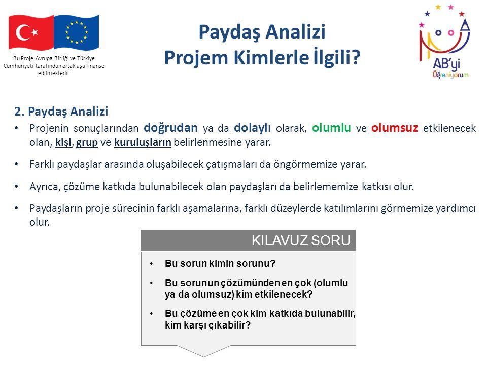 Bu Proje Avrupa Birliği ve Türkiye Cumhuriyeti tarafından ortaklaşa finanse edilmektedir Paydaş Analizi Projem Kimlerle İlgili? 2. Paydaş Analizi Proj