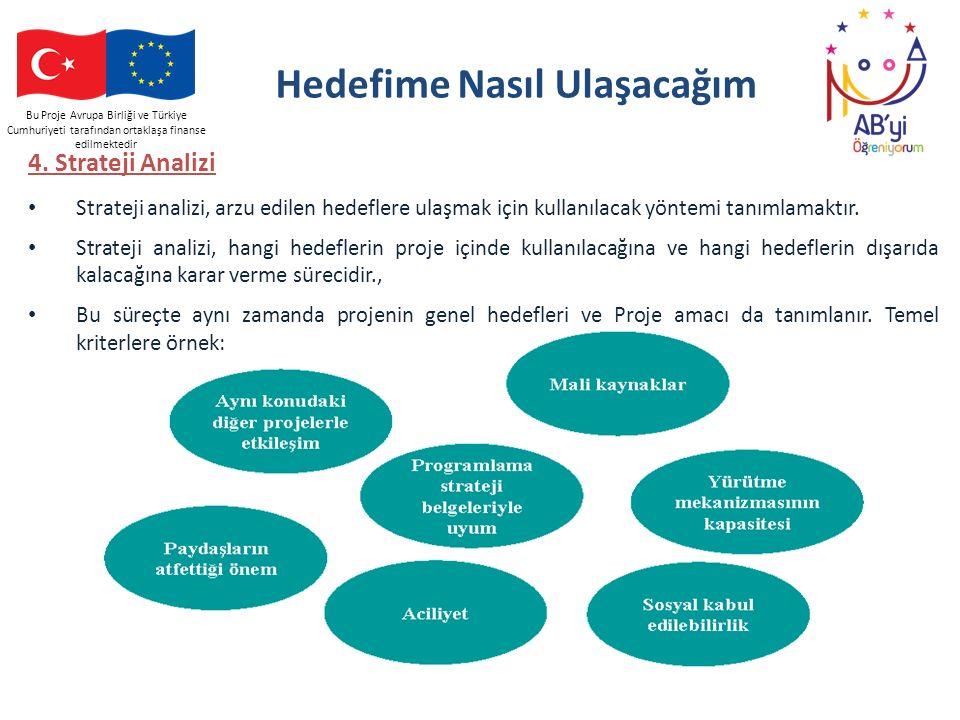 Bu Proje Avrupa Birliği ve Türkiye Cumhuriyeti tarafından ortaklaşa finanse edilmektedir Hedefime Nasıl Ulaşacağım 4. Strateji Analizi Strateji analiz