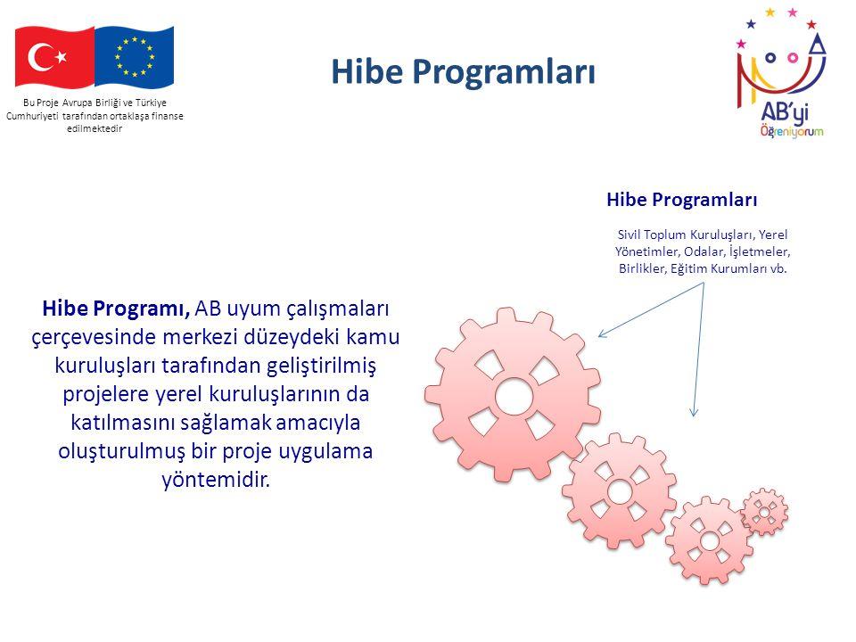 Bu Proje Avrupa Birliği ve Türkiye Cumhuriyeti tarafından ortaklaşa finanse edilmektedir Hibe Programları Sivil Toplum Kuruluşları, Yerel Yönetimler,