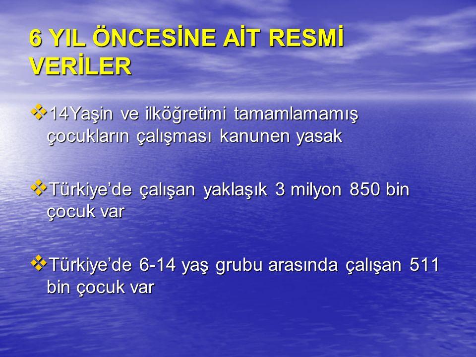 6 YIL ÖNCESİNE AİT RESMİ VERİLER  14Yaşin ve ilköğretimi tamamlamamış çocukların çalışması kanunen yasak  Türkiye'de çalışan yaklaşık 3 milyon 850 b