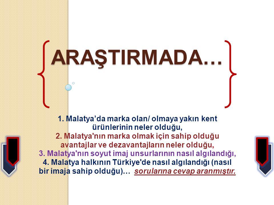 ARAŞTIRMADA… 1.Malatya'da marka olan/ olmaya yakın kent ürünlerinin neler olduğu, 2.