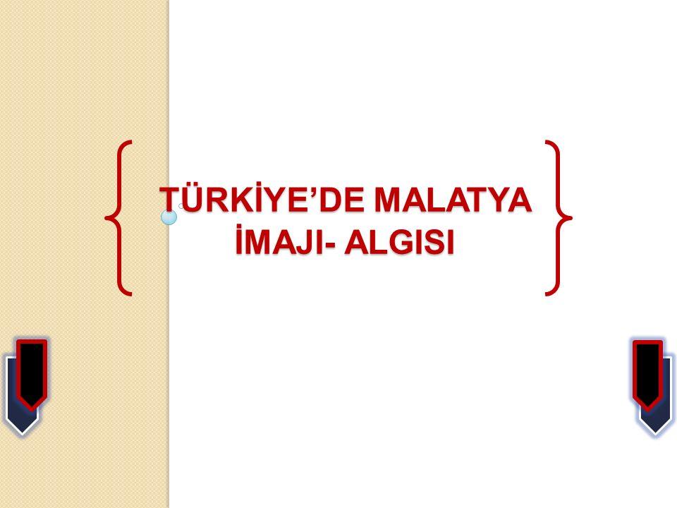 TÜRKİYE'DE MALATYA İMAJI- ALGISI TÜRKİYE'DE MALATYA İMAJI- ALGISI