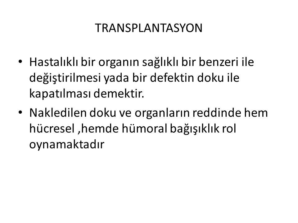TRANSPLANTASYON Hastalıklı bir organın sağlıklı bir benzeri ile değiştirilmesi yada bir defektin doku ile kapatılması demektir.