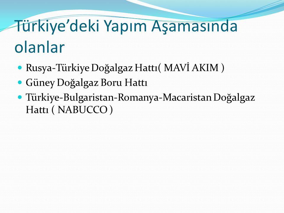 Türkiye'deki Yapım Aşamasında olanlar Rusya-Türkiye Doğalgaz Hattı( MAVİ AKIM ) Güney Doğalgaz Boru Hattı Türkiye-Bulgaristan-Romanya-Macaristan Doğal