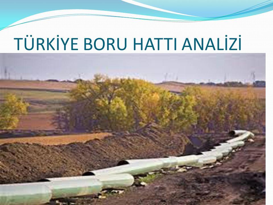 KIBRIS BORU HATTI ( BARIŞ SUYU) Türkiye'den Kıbrıs a 66 km uzunlukta borularla su takviyesi Yavru vatanın kuraklıkla baş etmesine destek