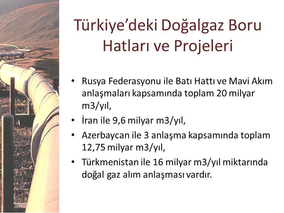 Türkiye'deki Doğalgaz Boru Hatları ve Projeleri Rusya Federasyonu ile Batı Hattı ve Mavi Akım anlaşmaları kapsamında toplam 20 milyar m3/yıl, İran ile