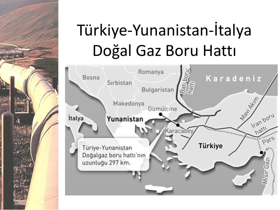 Türkiye-Yunanistan-İtalya Doğal Gaz Boru Hattı