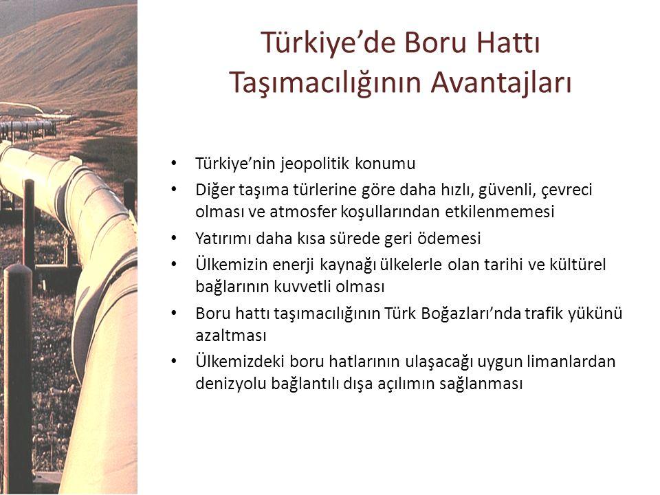 Türkiye'de Boru Hattı Taşımacılığının Avantajları Türkiye'nin jeopolitik konumu Diğer taşıma türlerine göre daha hızlı, güvenli, çevreci olması ve atm
