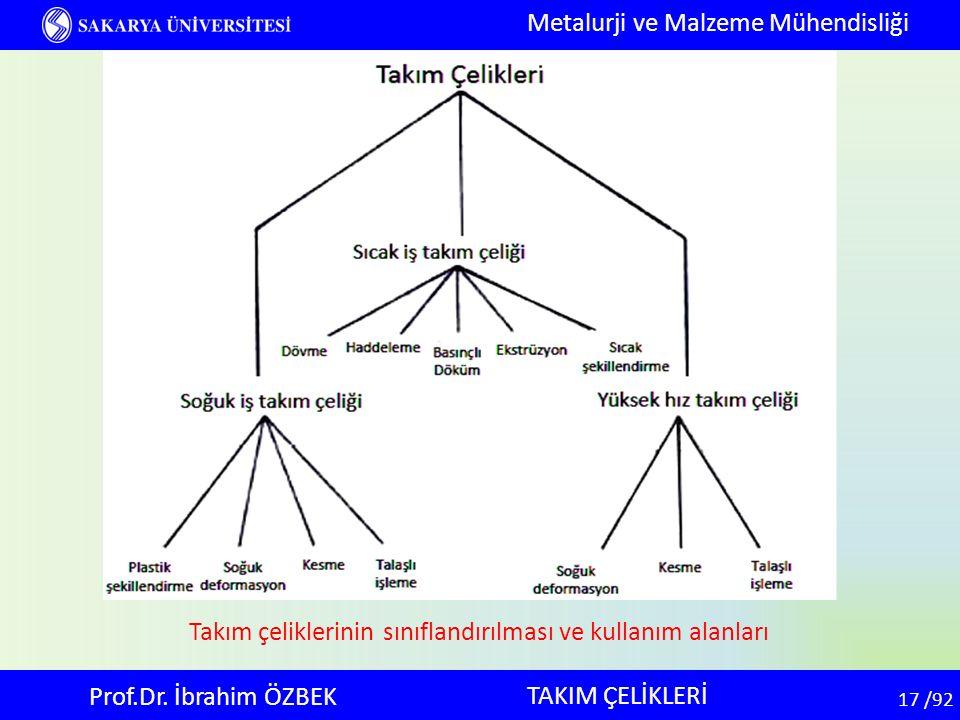 17 17 /92 TAKIM ÇELİKLERİ Metalurji ve Malzeme Mühendisliği Prof.Dr. İbrahim ÖZBEK Takım çeliklerinin sınıflandırılması ve kullanım alanları
