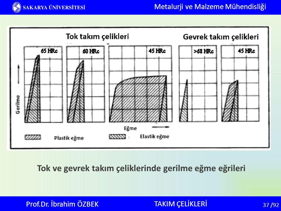 37 37 /92 TAKIM ÇELİKLERİ Metalurji ve Malzeme Mühendisliği Prof.Dr. İbrahim ÖZBEK Tok ve gevrek takım çeliklerinde gerilme eğme eğrileri