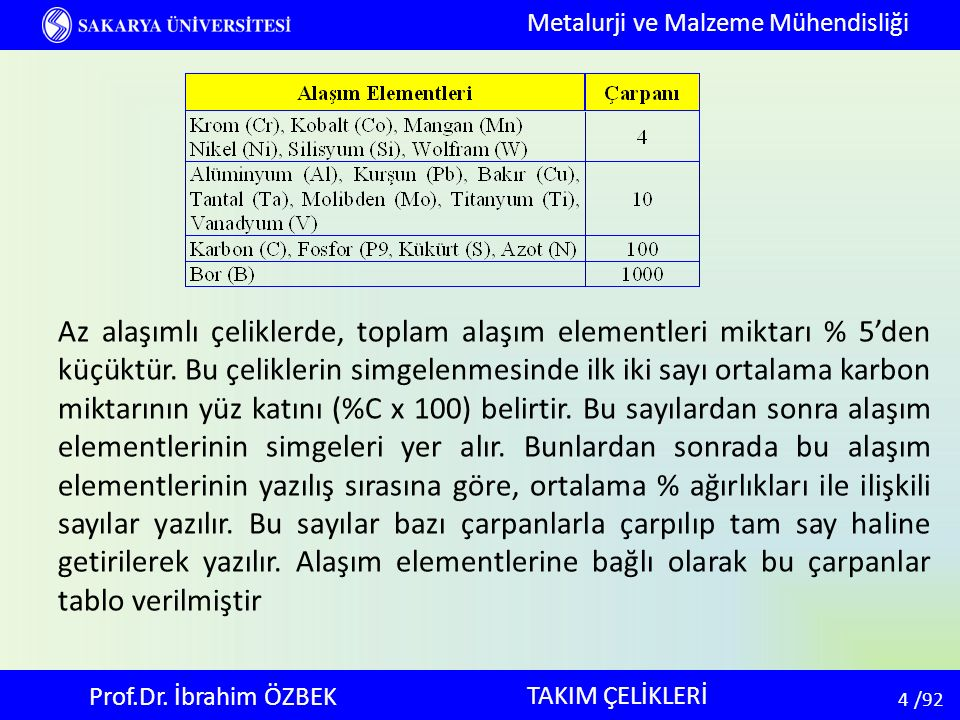 4 4 /92 TAKIM ÇELİKLERİ Metalurji ve Malzeme Mühendisliği Prof.Dr. İbrahim ÖZBEK Az alaşımlı çeliklerde, toplam alaşım elementleri miktarı % 5'den küç