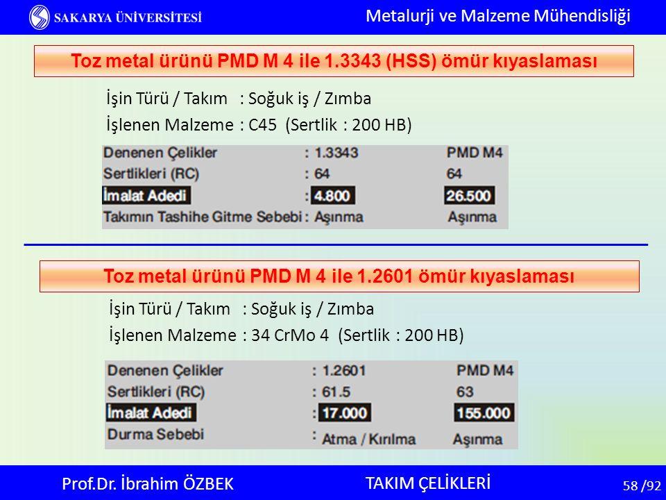 58 58 /92 TAKIM ÇELİKLERİ Metalurji ve Malzeme Mühendisliği Prof.Dr. İbrahim ÖZBEK Toz metal ürünü PMD M 4 ile 1.3343 (HSS) ömür kıyaslaması İşin Türü