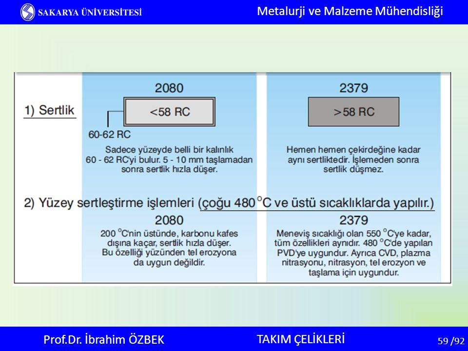 59 59 /92 TAKIM ÇELİKLERİ Metalurji ve Malzeme Mühendisliği Prof.Dr. İbrahim ÖZBEK