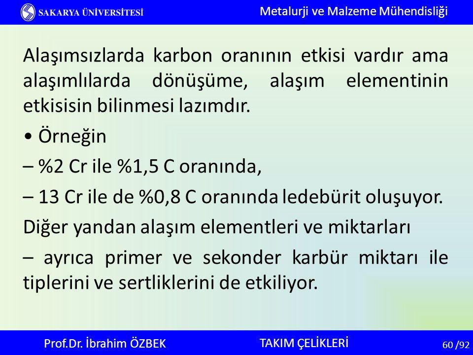 60 60 /92 Alaşımsızlarda karbon oranının etkisi vardır ama alaşımlılarda dönüşüme, alaşım elementinin etkisisin bilinmesi lazımdır. Örneğin – %2 Cr il