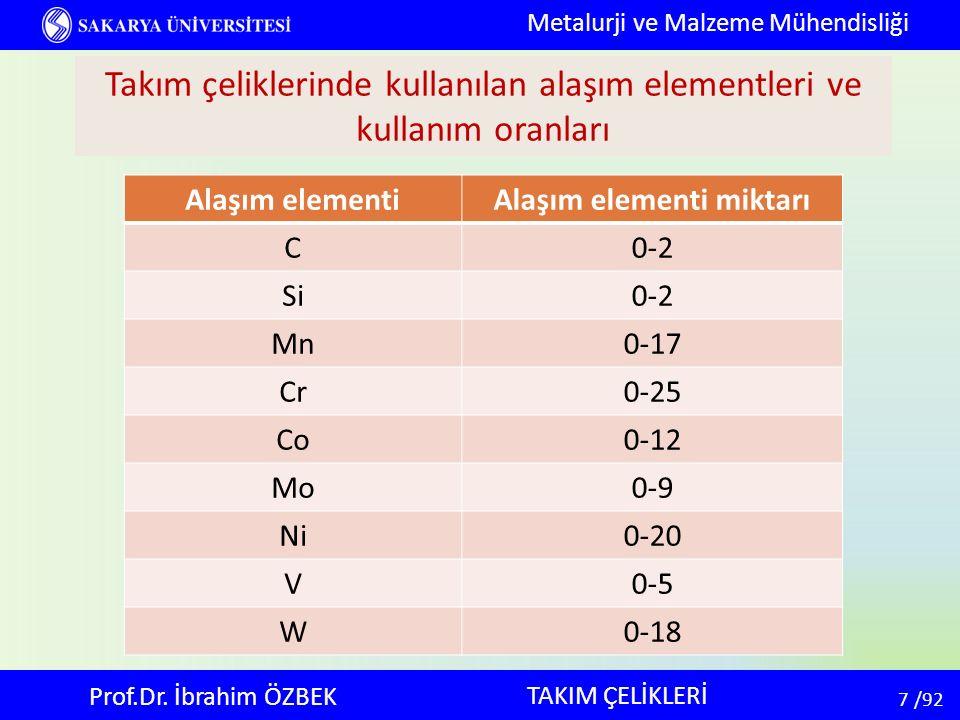 7 7 /92 TAKIM ÇELİKLERİ Metalurji ve Malzeme Mühendisliği Prof.Dr. İbrahim ÖZBEK Takım çeliklerinde kullanılan alaşım elementleri ve kullanım oranları