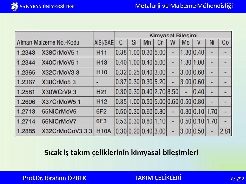 77 77 /92 TAKIM ÇELİKLERİ Metalurji ve Malzeme Mühendisliği Prof.Dr. İbrahim ÖZBEK Sıcak iş takım çeliklerinin kimyasal bileşimleri
