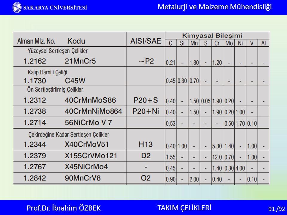 91 91 /92 TAKIM ÇELİKLERİ Metalurji ve Malzeme Mühendisliği Prof.Dr. İbrahim ÖZBEK