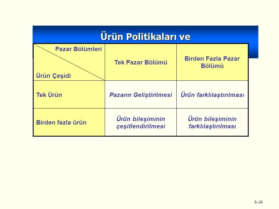 6–34 Ürün Politikaları ve Mamul/Pazar Matrisi Pazar Bölümleri Ürün Çeşidi Tek Pazar Bölümü Birden Fazla Pazar Bölümü Tek ÜrünPazarın GeliştirilmesiÜrü