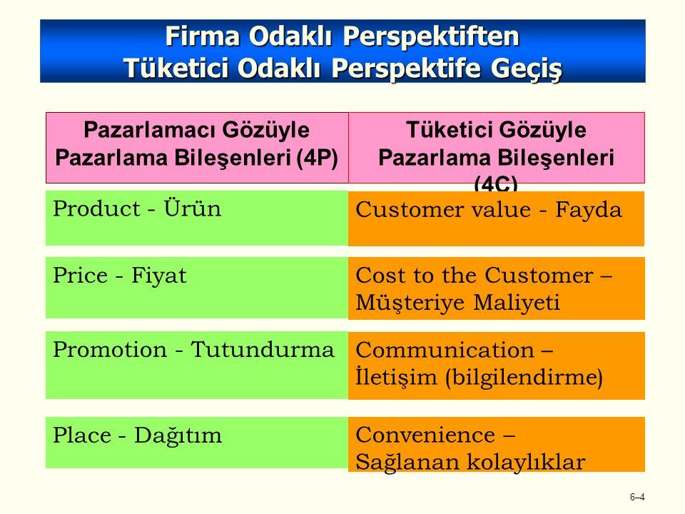 6–46–4 Price - Fiyat Pazarlamacı Gözüyle Pazarlama Bileşenleri (4P) Tüketici Gözüyle Pazarlama Bileşenleri (4C) Product - Ürün Customer value - Fayda Cost to the Customer – Müşteriye Maliyeti Place - Dağıtım Convenience – Sağlanan kolaylıklar Promotion - Tutundurma Communication – İletişim (bilgilendirme) Firma Odaklı Perspektiften Tüketici Odaklı Perspektife Geçiş