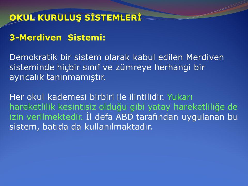 OKUL KURULUŞ SİSTEMLERİ 3-Merdiven Sistemi: Demokratik bir sistem olarak kabul edilen Merdiven sisteminde hiçbir sınıf ve zümreye herhangi bir ayrıcal