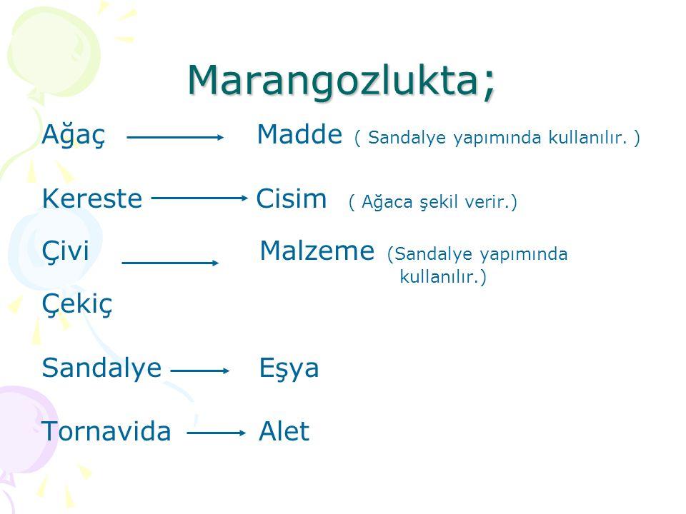Marangozlukta ; Ağaç Madde ( Sandalye yapımında kullanılır. ) Kereste Cisim ( Ağaca şekil verir.) Çivi Malzeme (Sandalye yapımında kullanılır.) Çekiç