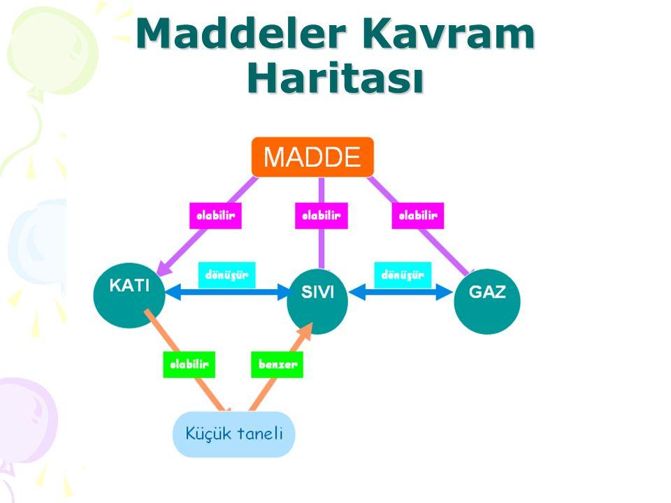 Maddeler Kavram Haritası