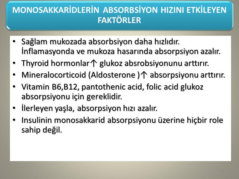 MONOSAKKARİDLERİN ABSORBSİYON HIZINI ETKİLEYEN FAKTÖRLER Sağlam mukozada absorbsiyon daha hızlıdır. İnflamasyonda ve mukoza hasarında absorpsiyon azal