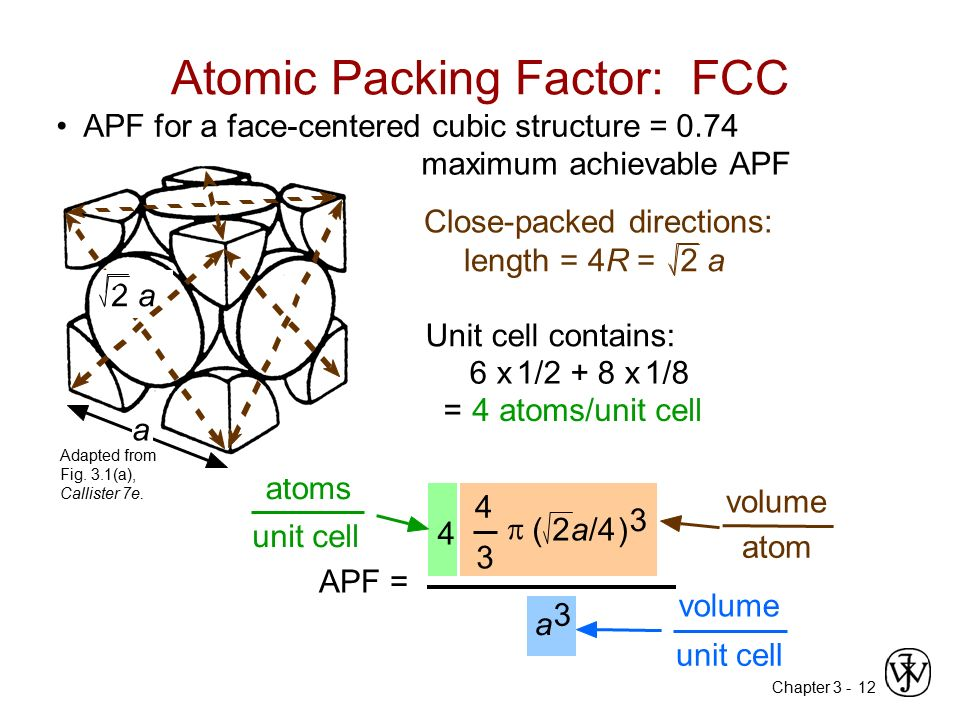 Chapter 3 -12 APF for a face-centered cubic structure = 0.74 Atomic Packing Factor: FCC maximum achievable APF APF = 4 3  (2a/4) 3 4 atoms unit cell
