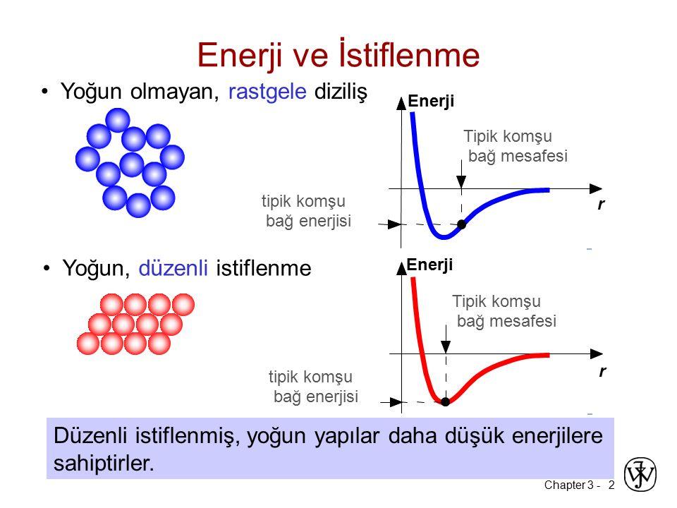 Chapter 3 -2 Yoğun olmayan, rastgele diziliş Yoğun, düzenli istiflenme Düzenli istiflenmiş, yoğun yapılar daha düşük enerjilere sahiptirler.