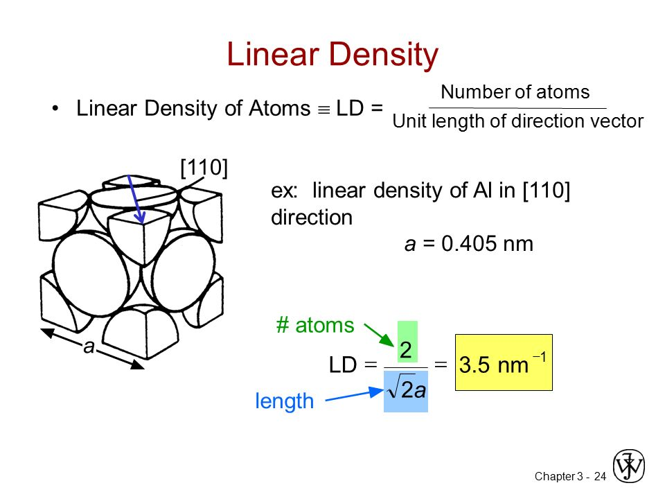 Chapter 3 -24 ex: linear density of Al in [110] direction a = 0.405 nm Linear Density Linear Density of Atoms  LD = a [110] Unit length of direction