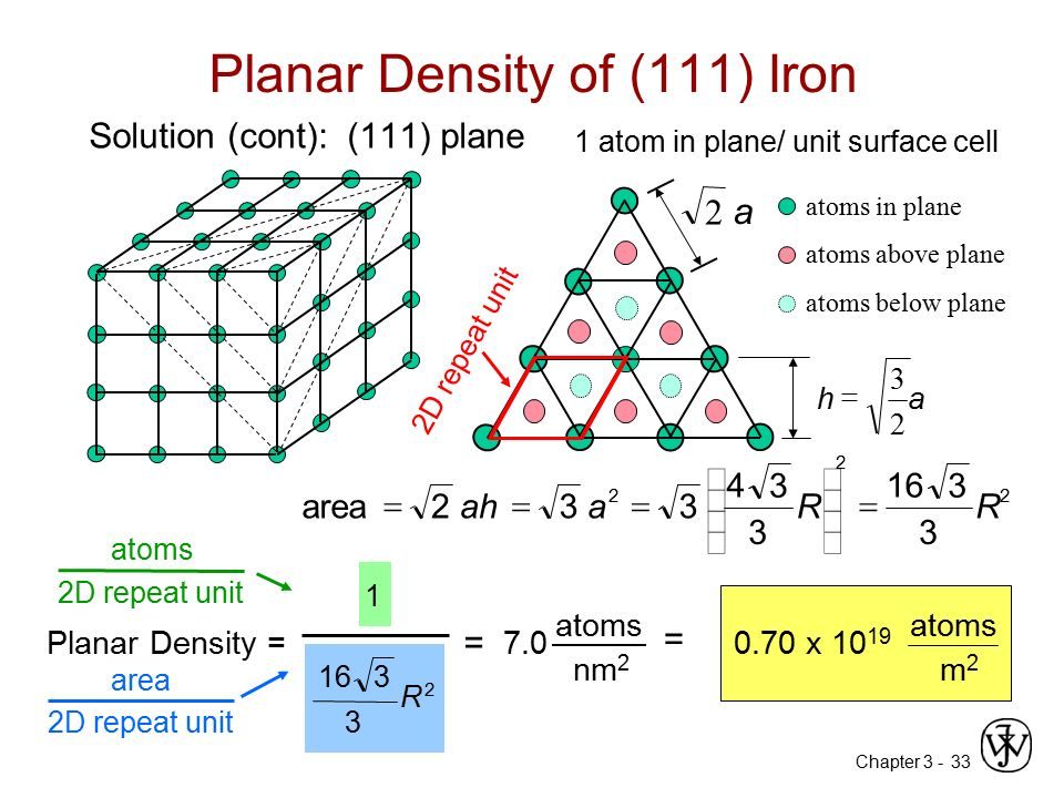 Chapter 3 -33 Planar Density of (111) Iron Solution (cont): (111) plane 1 atom in plane/ unit surface cell 33 3 2 2 R 3 16 R 3 4 2 a3ah2area     