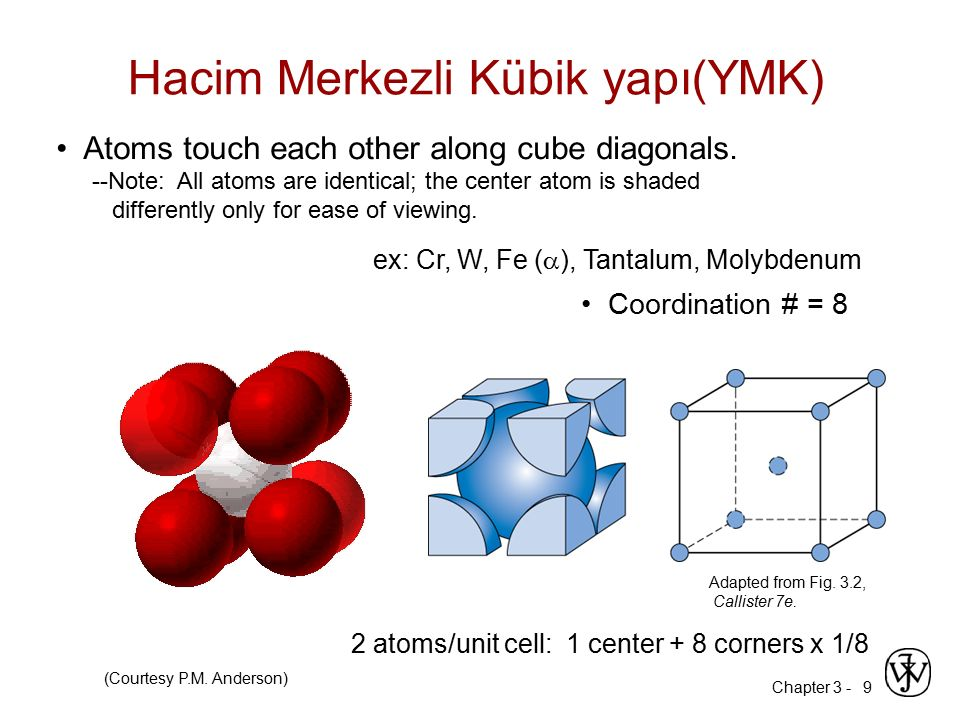 Chapter 3 -9 Coordination # = 8 Adapted from Fig. 3.2, Callister 7e. (Courtesy P.M. Anderson) Atoms touch each other along cube diagonals. --Note: All