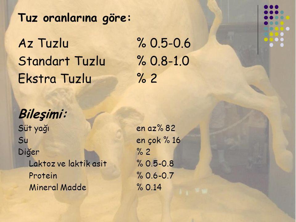 Tuz oranlarına göre: Az Tuzlu % 0.5-0.6 Standart Tuzlu% 0.8-1.0 Ekstra Tuzlu% 2 Bileşimi: Süt yağıen az% 82 Suen çok % 16 Diğer% 2 Laktoz ve laktik as
