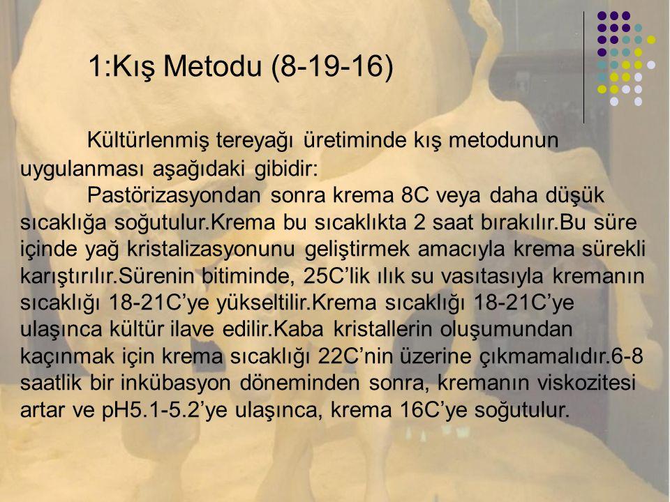 1:Kış Metodu (8-19-16) Kültürlenmiş tereyağı üretiminde kış metodunun uygulanması aşağıdaki gibidir: Pastörizasyondan sonra krema 8C veya daha düşük s