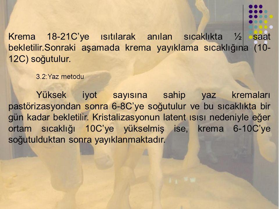 Krema 18-21C'ye ısıtılarak anılan sıcaklıkta ½ saat bekletilir.Sonraki aşamada krema yayıklama sıcaklığına (10- 12C) soğutulur. 3.2:Yaz metodu Yüksek