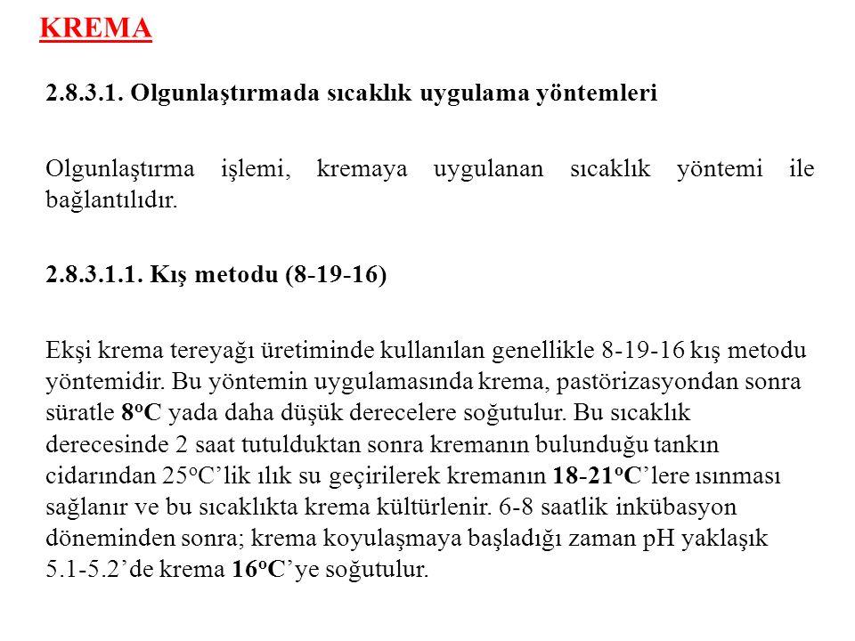 Normal yayıklama zamanı yaz metodu uygulanan krema için 45-60 dk ; kış metodu uygulanan krema için ise 30 dk'dan daha azdır.