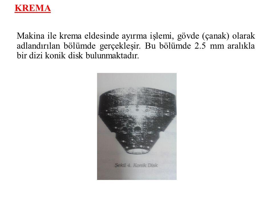 KREMA Makina ile krema eldesinde ayırma işlemi, gövde (çanak) olarak adlandırılan bölümde gerçekleşir.