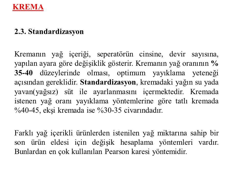 KREMA 2.3.