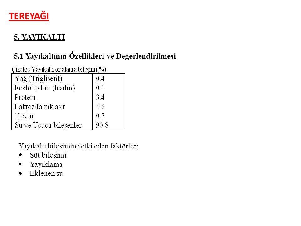 TEREYAĞI 5. YAYIKALTI 5.1 Yayıkaltının Özellikleri ve Değerlendirilmesi Yayıkaltı bileşimine etki eden faktörler;  Süt bileşimi  Yayıklama  Eklenen