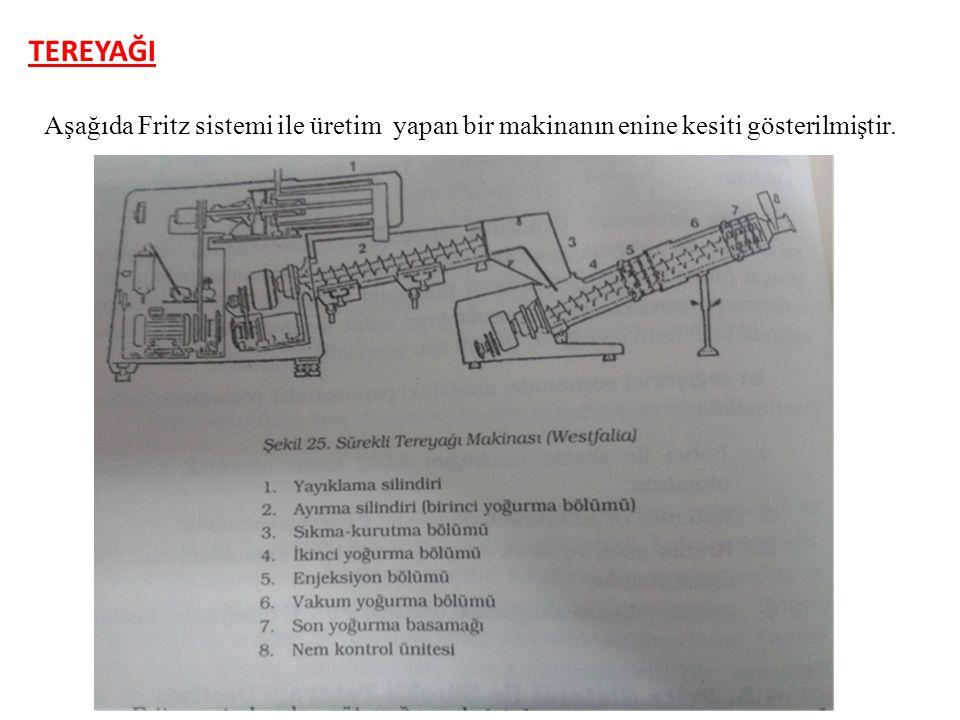 Aşağıda Fritz sistemi ile üretim yapan bir makinanın enine kesiti gösterilmiştir.