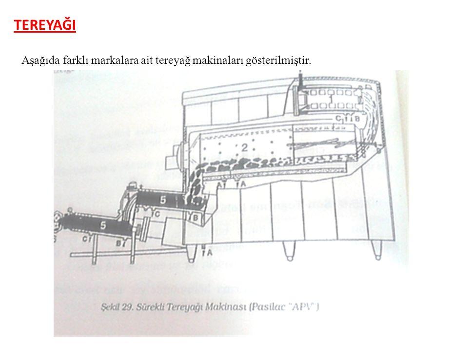 TEREYAĞI Aşağıda farklı markalara ait tereyağ makinaları gösterilmiştir.